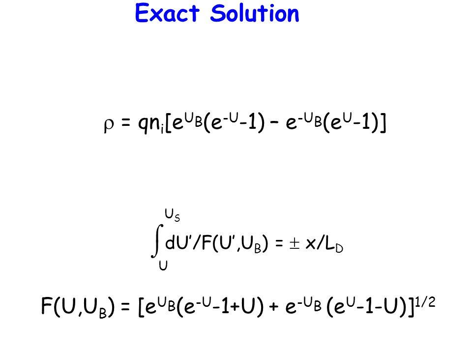 Exact Solution r = qni[eUB(e-U-1) – e-UB(eU-1)]